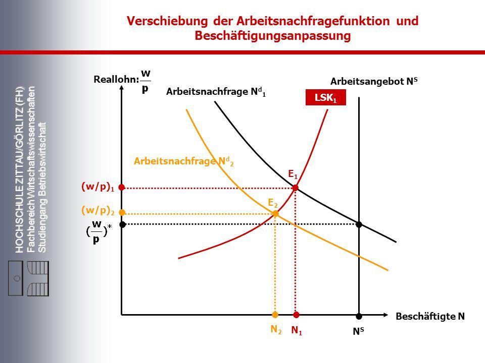 Verschiebung der Arbeitsnachfragefunktion und Beschäftigungsanpassung