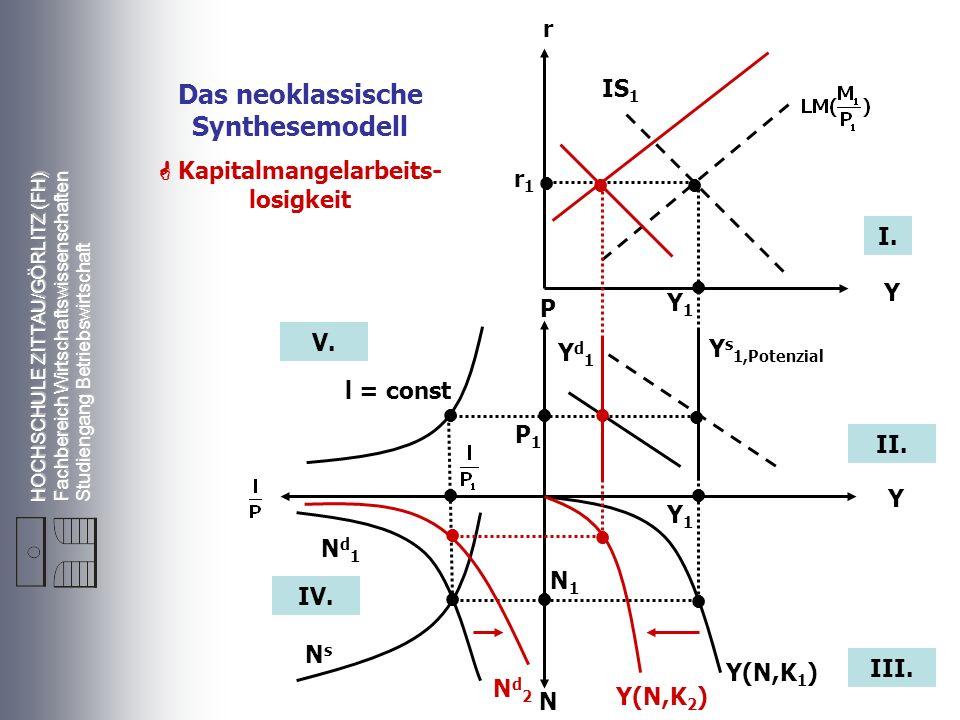 Das neoklassische Synthesemodell  Kapitalmangelarbeits-losigkeit