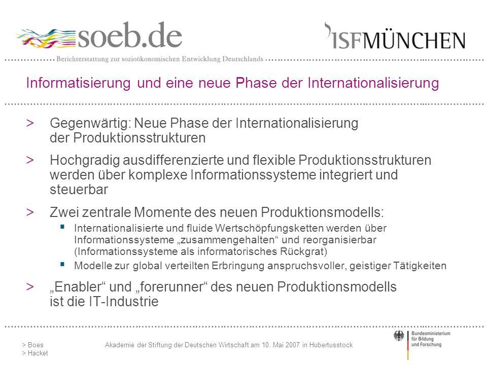Informatisierung und eine neue Phase der Internationalisierung