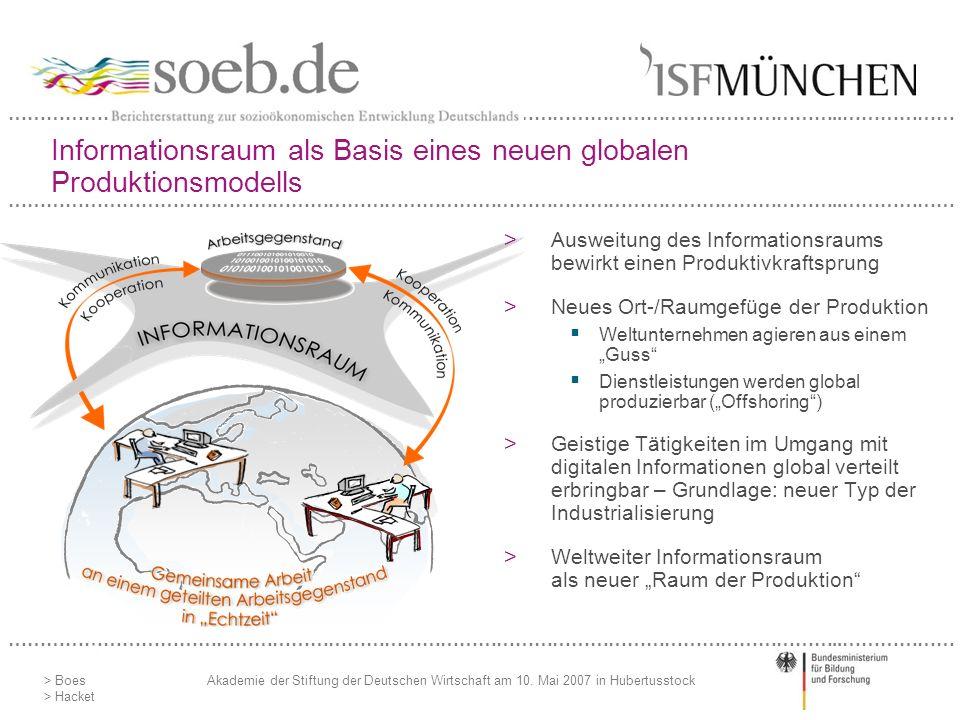 Informationsraum als Basis eines neuen globalen Produktionsmodells