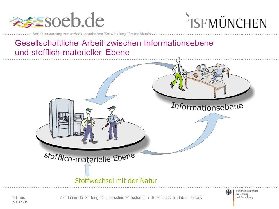 Gesellschaftliche Arbeit zwischen Informationsebene und stofflich-materieller Ebene