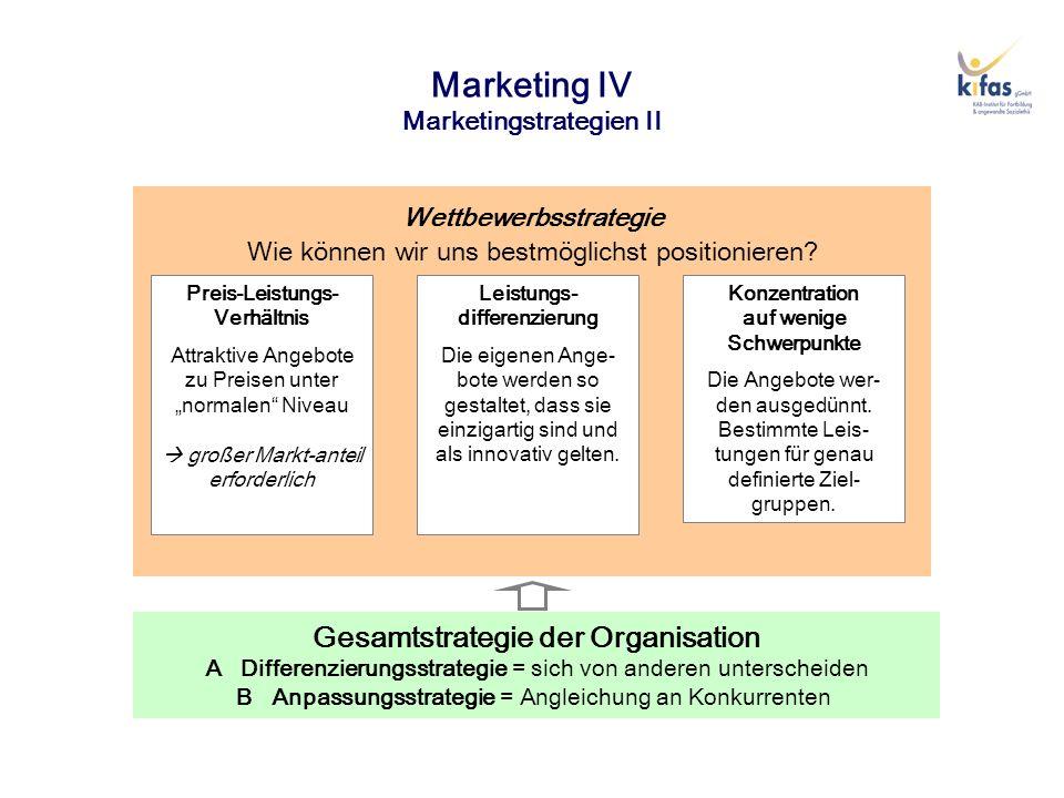 Marketing IV Marketingstrategien II