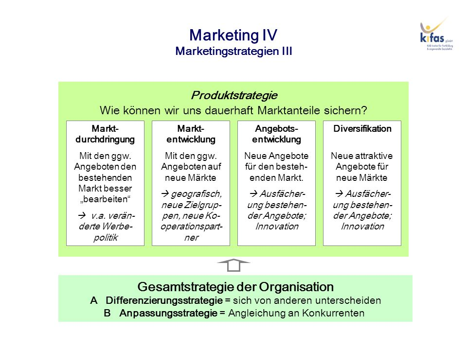 Marketing IV Marketingstrategien III
