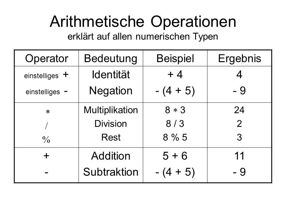 Arithmetische Operationen erklärt auf allen numerischen Typen