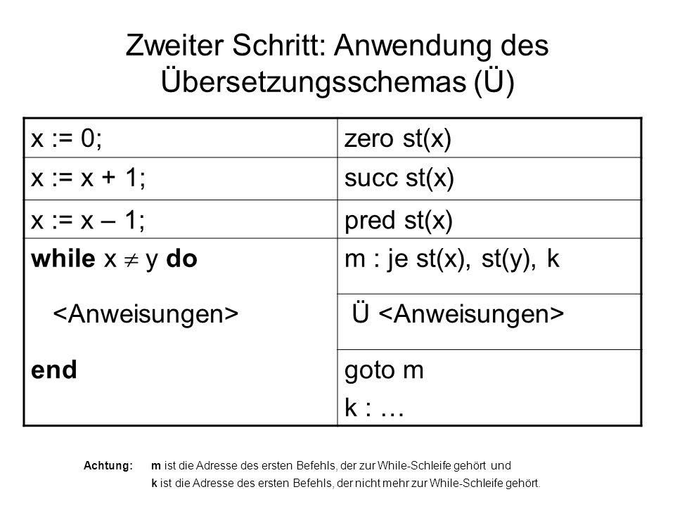 Zweiter Schritt: Anwendung des Übersetzungsschemas (Ü)