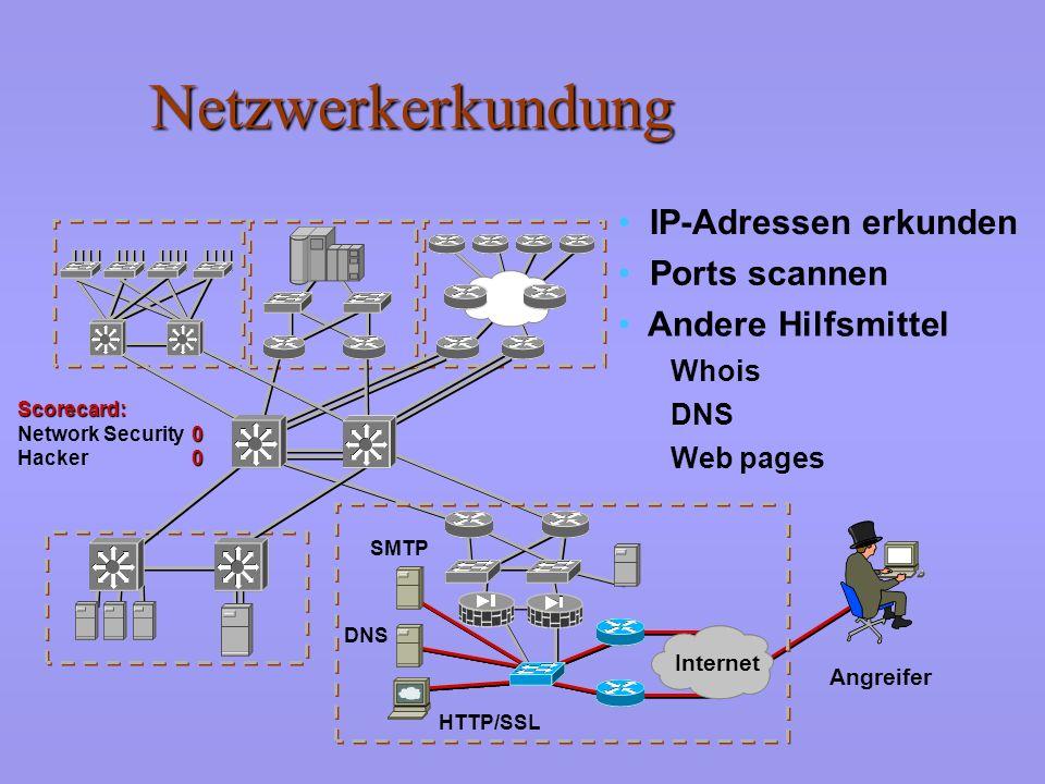 Netzwerkerkundung IP-Adressen erkunden Ports scannen