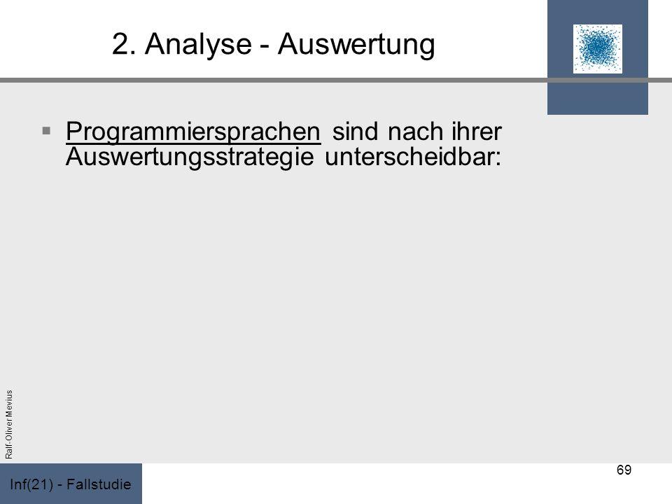 2. Analyse - Auswertung Programmiersprachen sind nach ihrer Auswertungsstrategie unterscheidbar: