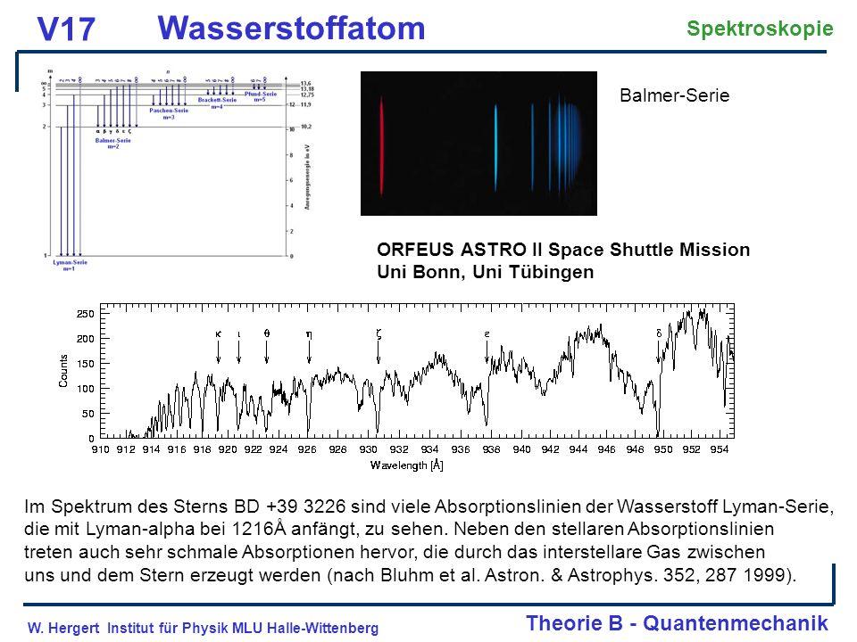 V17 Wasserstoffatom Spektroskopie Theorie B - Quantenmechanik
