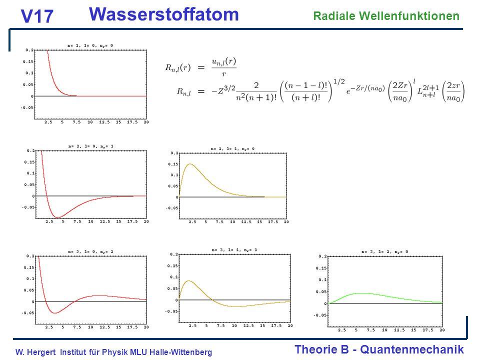 Wasserstoffatom V17 Radiale Wellenfunktionen