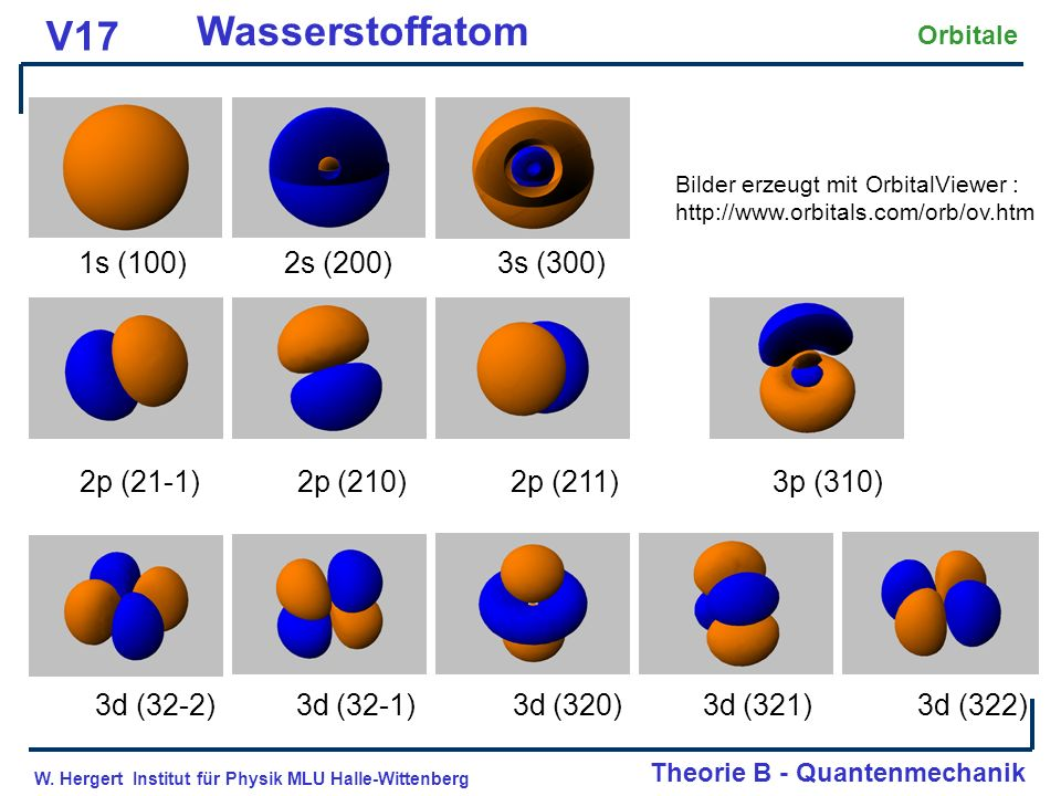 Wasserstoffatom V17 1s (100) 2s (200) 3s (300)