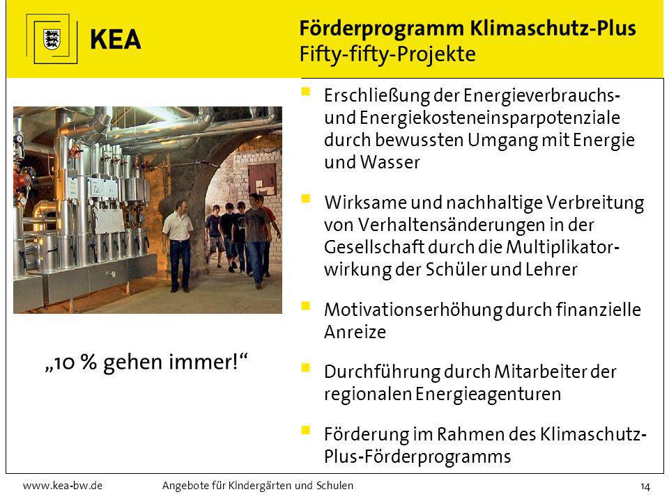Förderprogramm Klimaschutz-Plus Fifty-fifty-Projekte