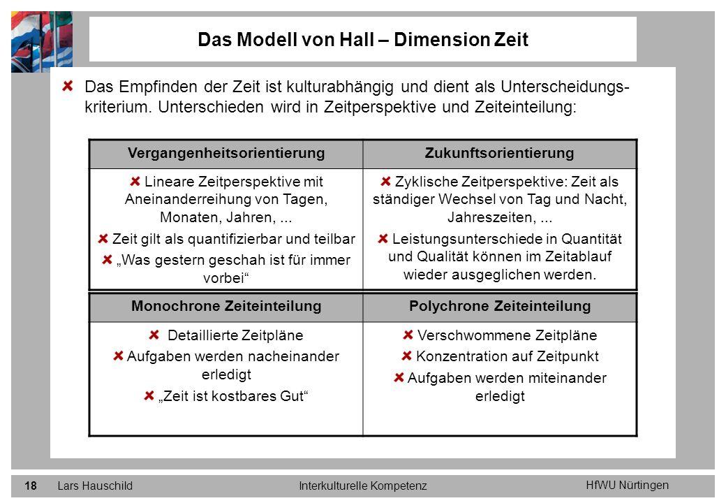 Das Modell von Hall – Dimension Zeit