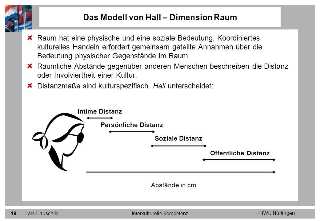 Das Modell von Hall – Dimension Raum