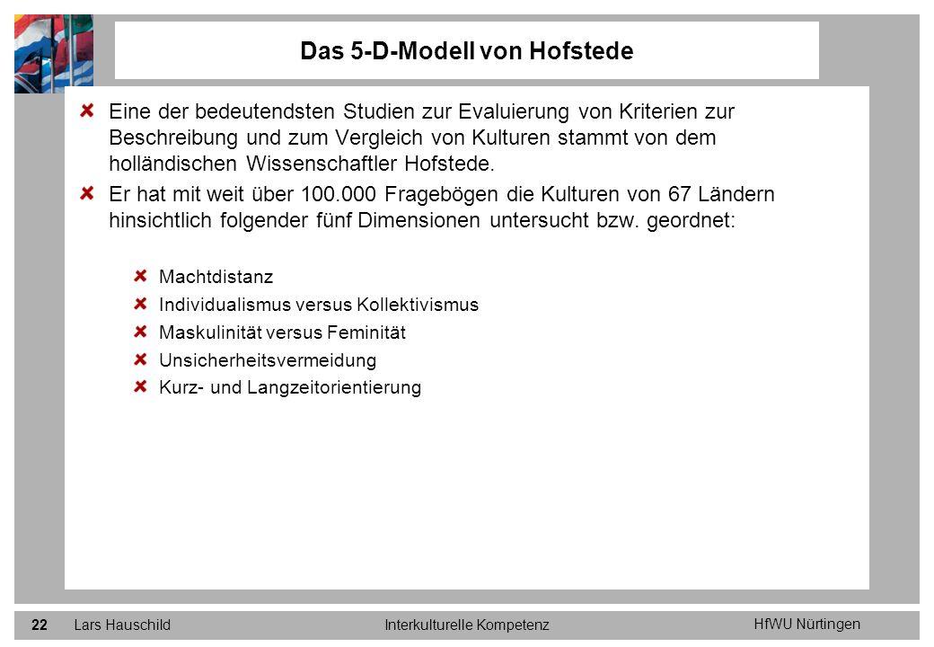 Das 5-D-Modell von Hofstede