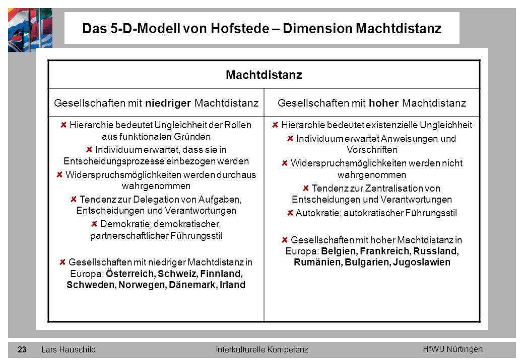 Das 5-D-Modell von Hofstede – Dimension Machtdistanz