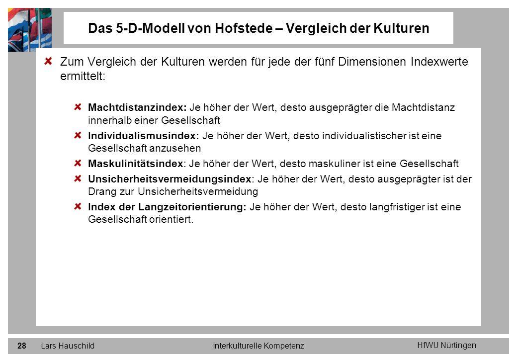 Das 5-D-Modell von Hofstede – Vergleich der Kulturen