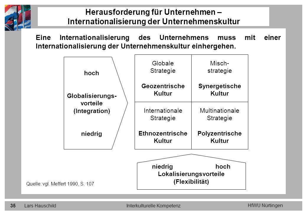 Herausforderung für Unternehmen – Internationalisierung der Unternehmenskultur