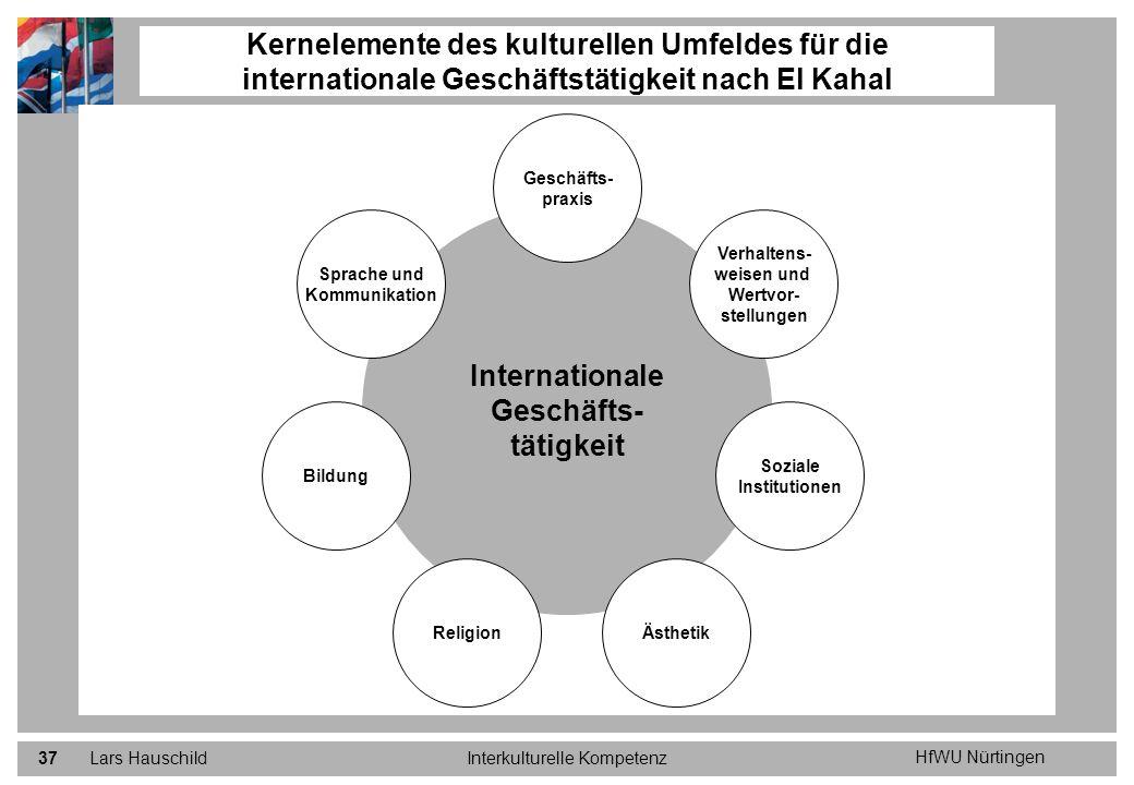 Internationale Geschäfts- tätigkeit