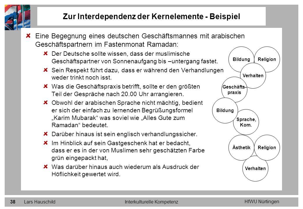 Zur Interdependenz der Kernelemente - Beispiel
