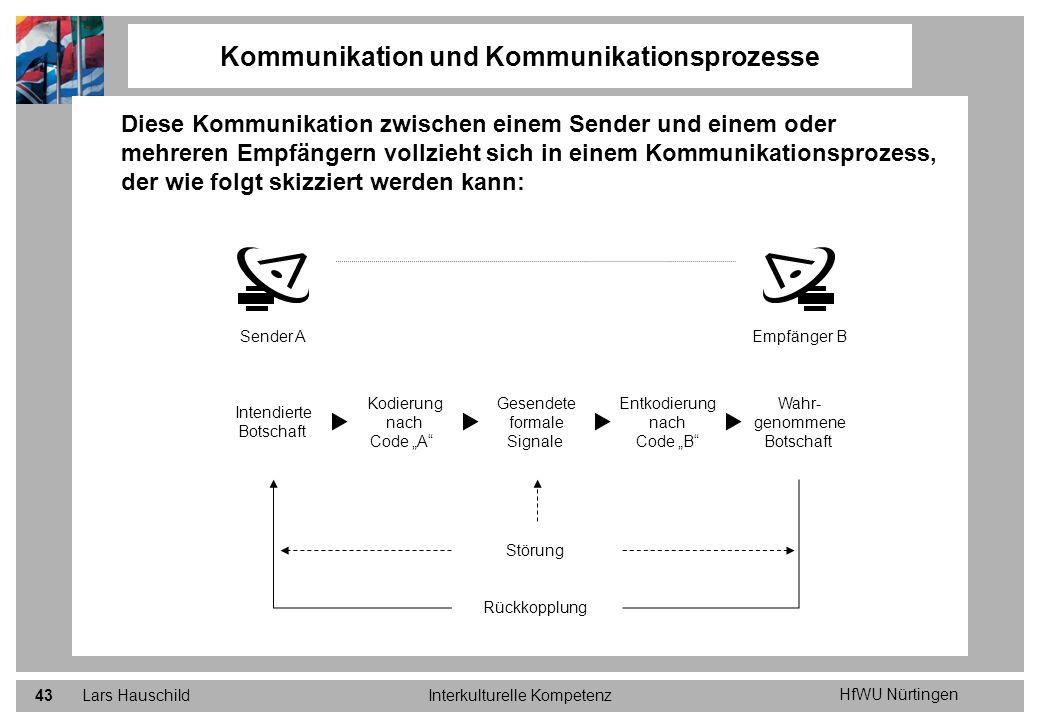 Kommunikation und Kommunikationsprozesse