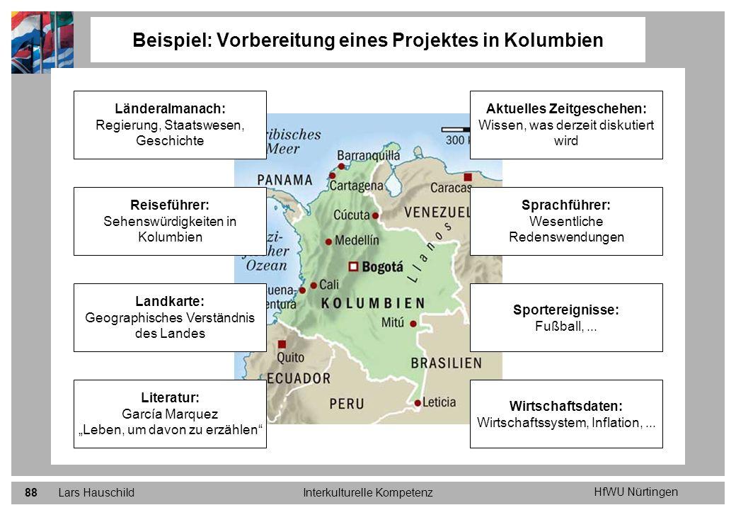 Beispiel: Vorbereitung eines Projektes in Kolumbien