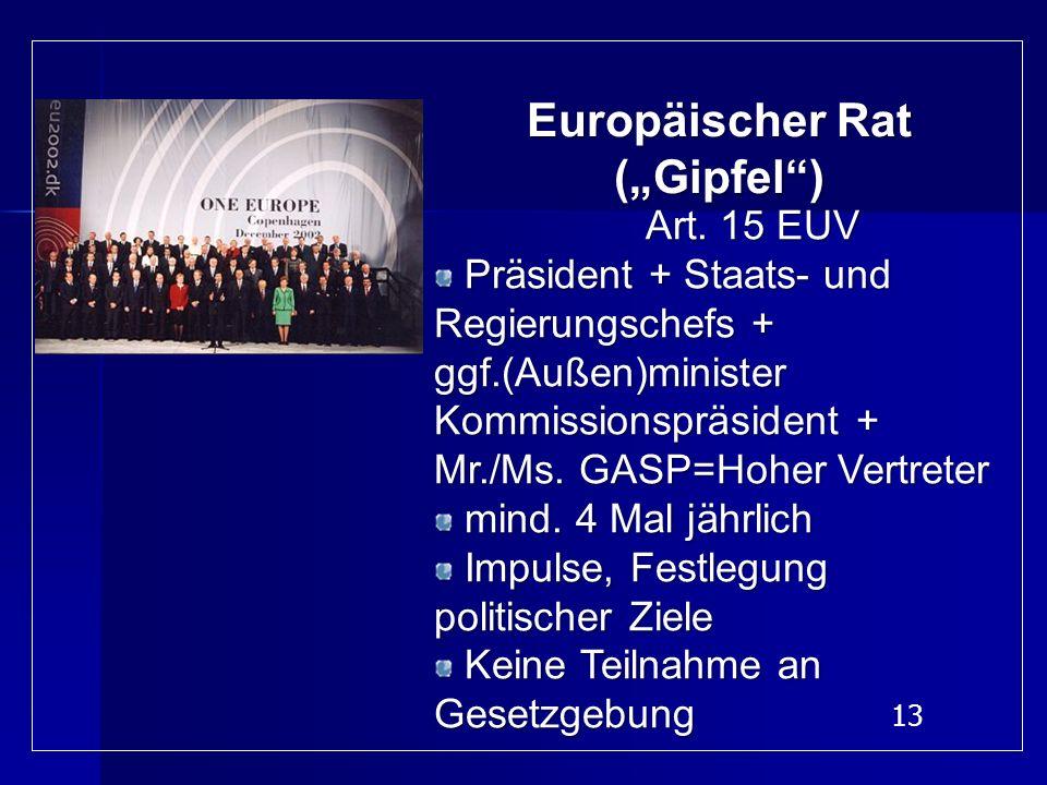 """Europäischer Rat (""""Gipfel )"""