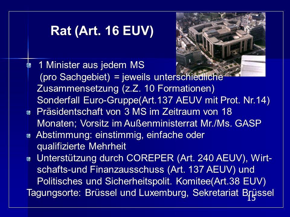 Rat (Art. 16 EUV) 1 Minister aus jedem MS