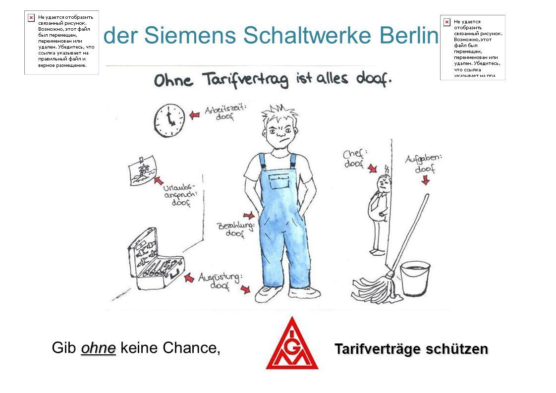 der Siemens Schaltwerke Berlin