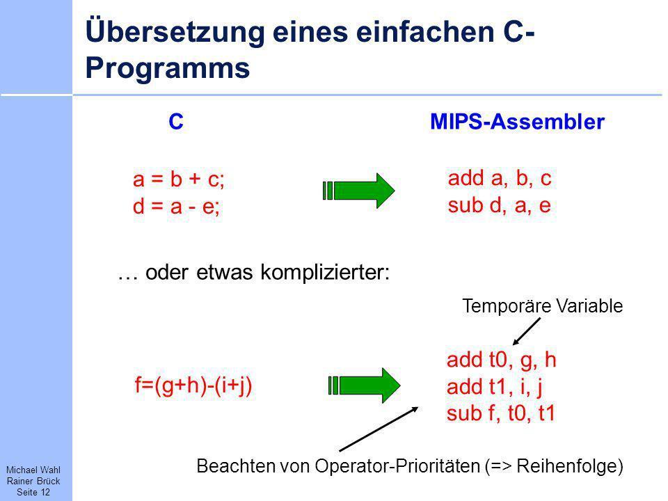 Übersetzung eines einfachen C-Programms