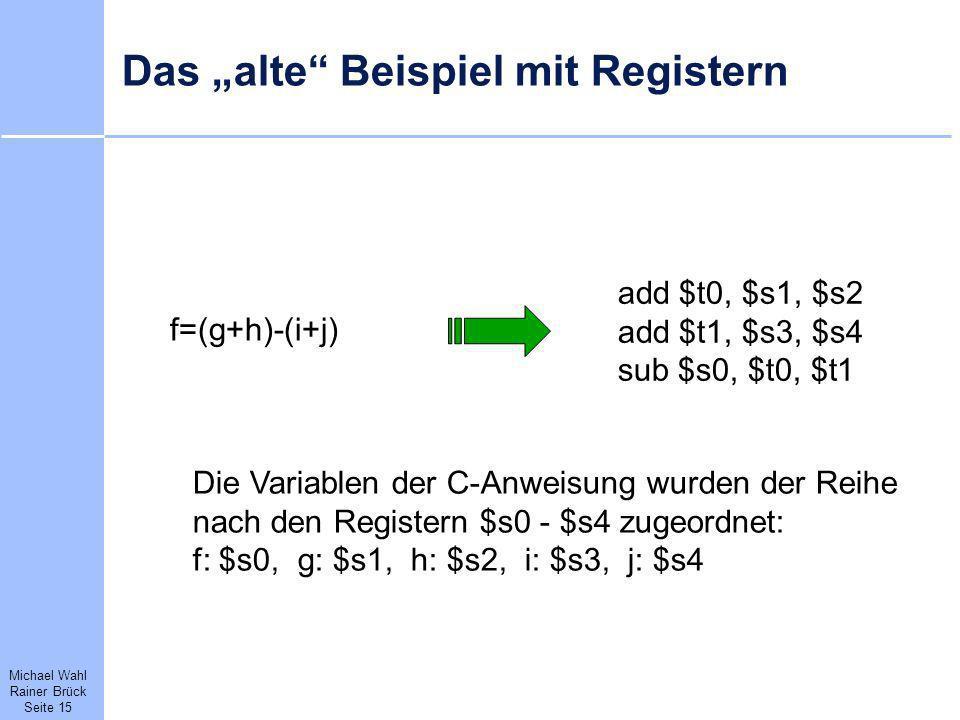 """Das """"alte Beispiel mit Registern"""