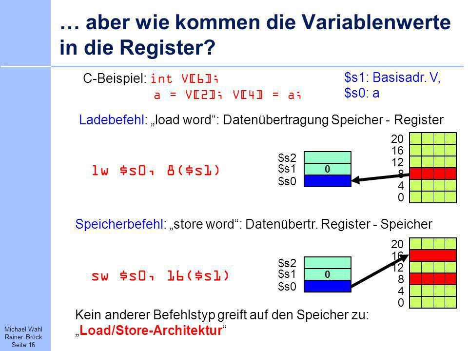 … aber wie kommen die Variablenwerte in die Register