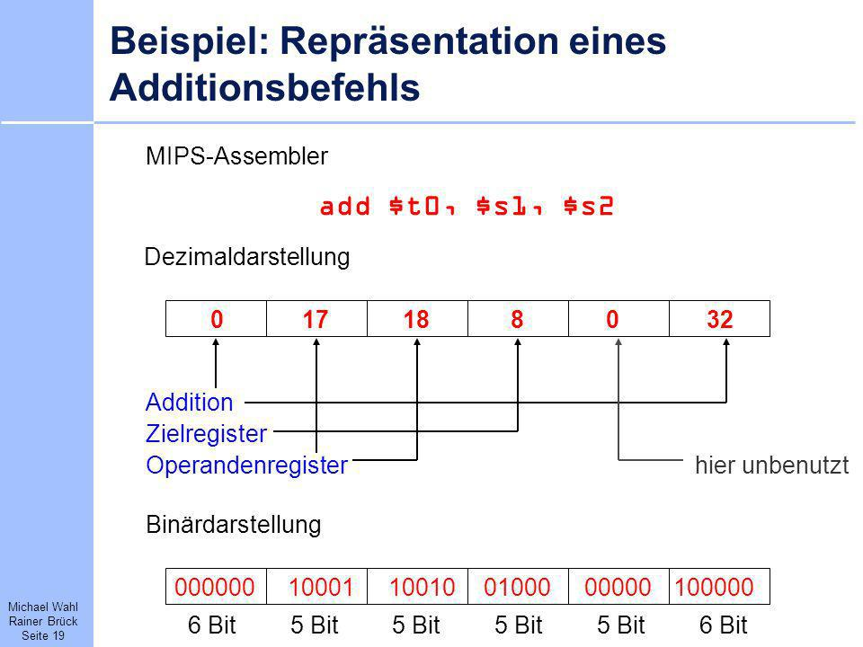 Beispiel: Repräsentation eines Additionsbefehls