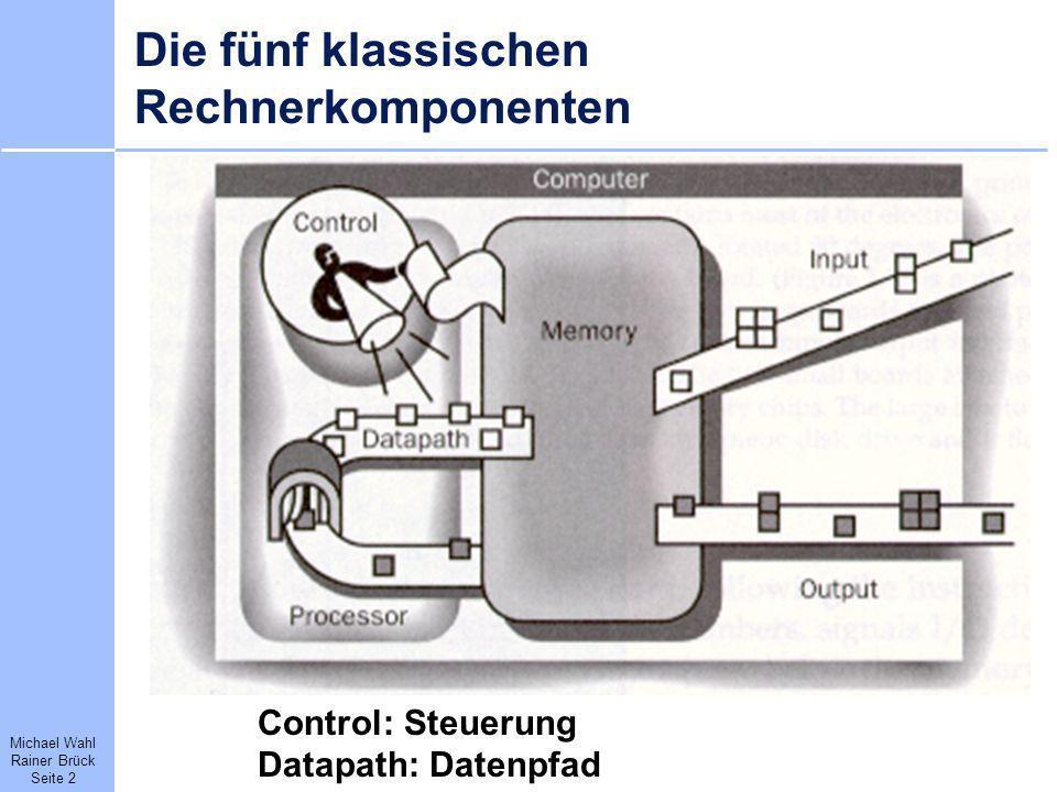 Die fünf klassischen Rechnerkomponenten