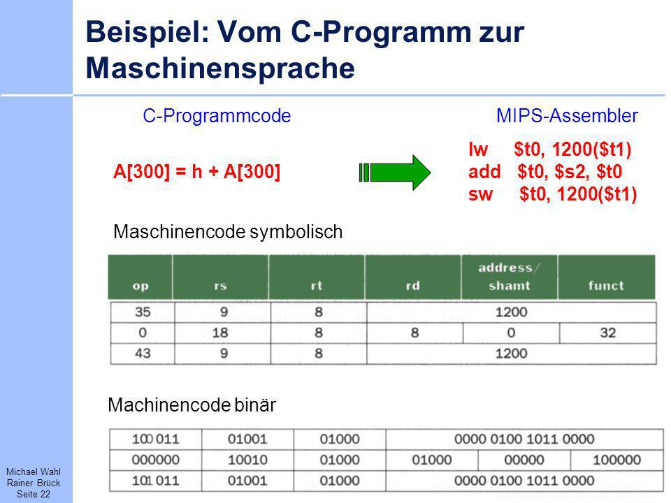 Beispiel: Vom C-Programm zur Maschinensprache