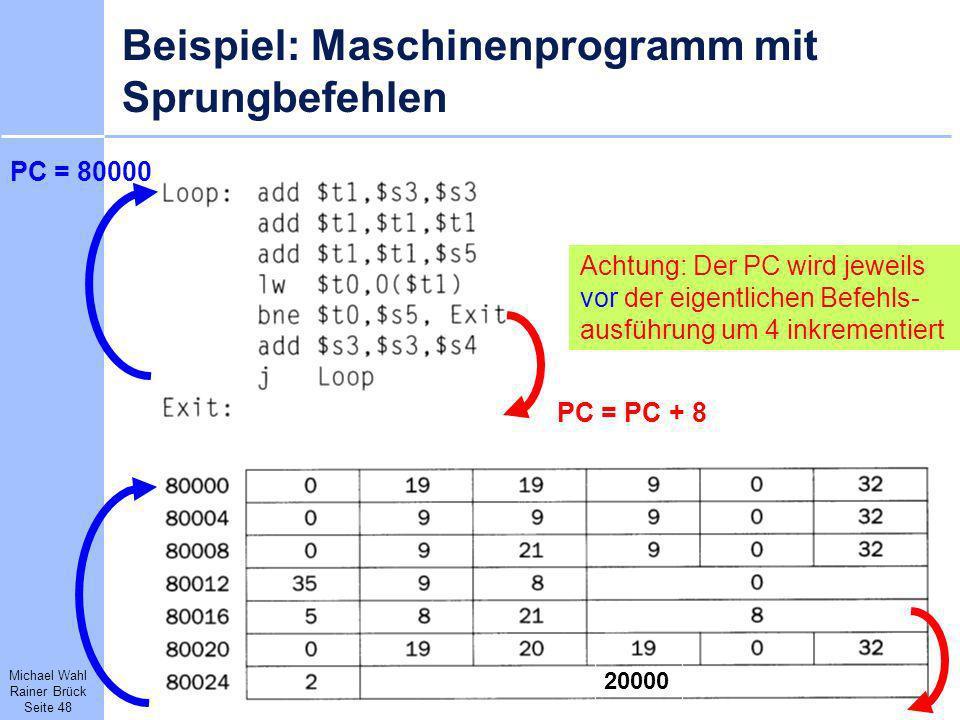 Beispiel: Maschinenprogramm mit Sprungbefehlen