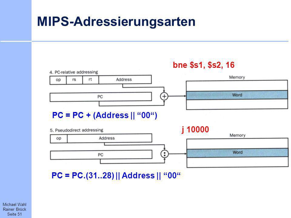 MIPS-Adressierungsarten