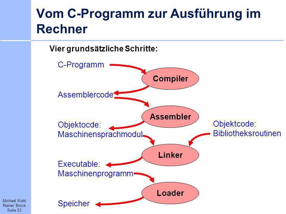 Vom C-Programm zur Ausführung im Rechner