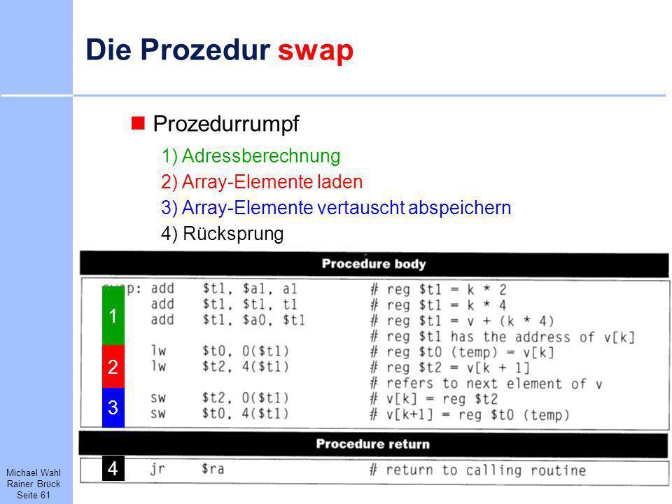 Die Prozedur swap  Prozedurrumpf 1) Adressberechnung