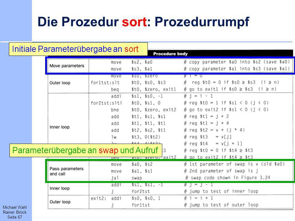Die Prozedur sort: Prozedurrumpf