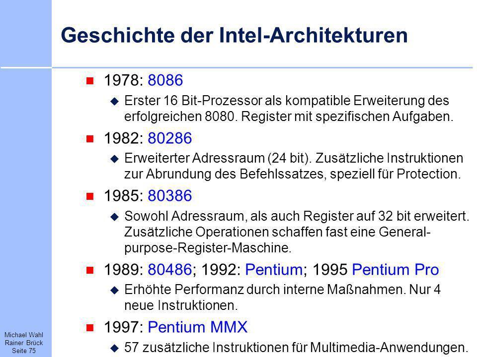 Geschichte der Intel-Architekturen