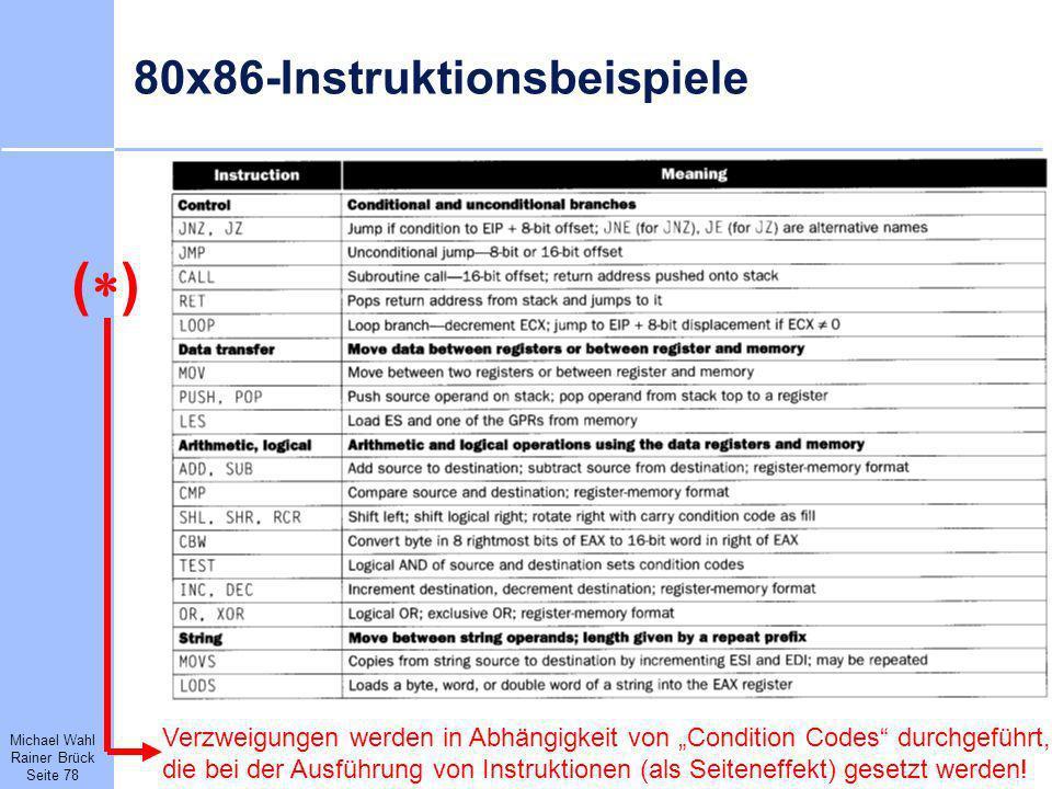 80x86-Instruktionsbeispiele