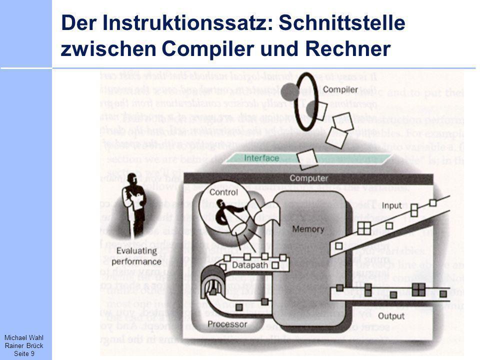 Der Instruktionssatz: Schnittstelle zwischen Compiler und Rechner