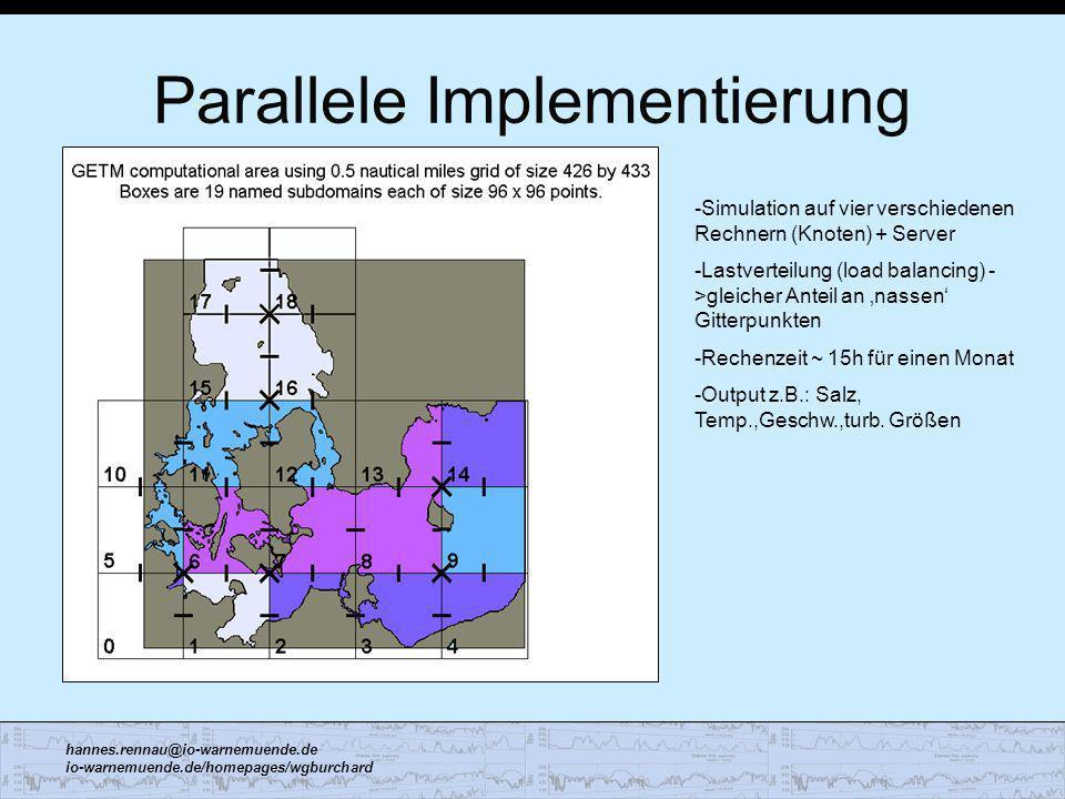 Parallele Implementierung