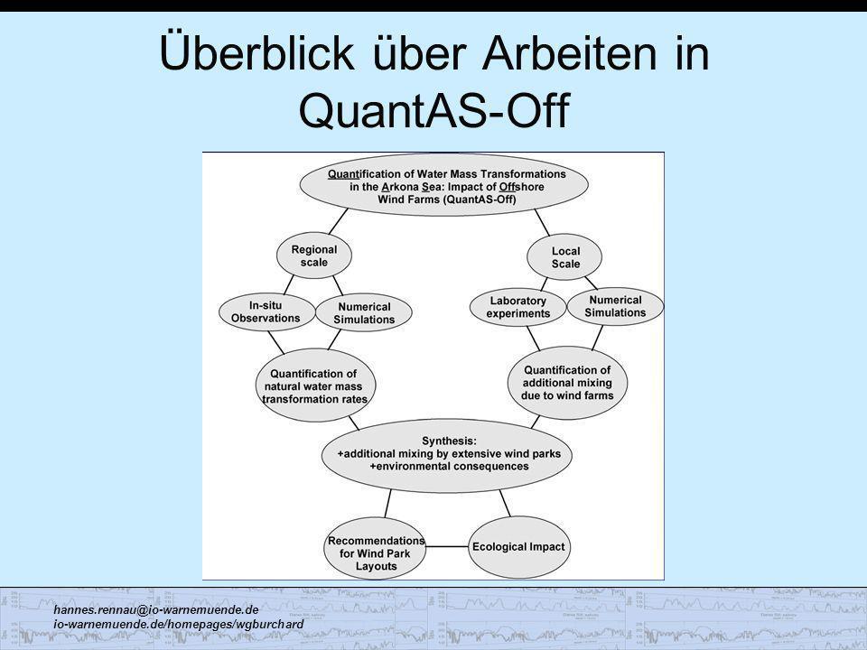 Überblick über Arbeiten in QuantAS-Off