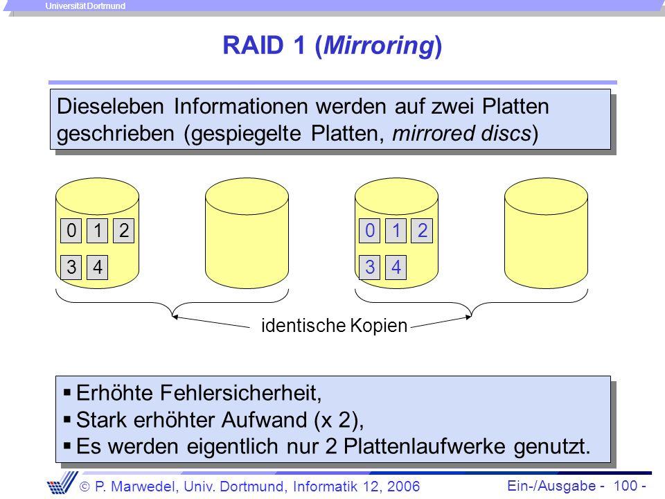 RAID 1 (Mirroring) Dieseleben Informationen werden auf zwei Platten geschrieben (gespiegelte Platten, mirrored discs)