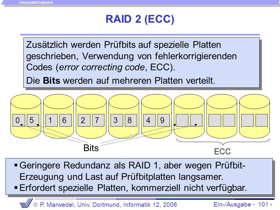 RAID 2 (ECC) Zusätzlich werden Prüfbits auf spezielle Platten geschrieben, Verwendung von fehlerkorrigierenden Codes (error correcting code, ECC).