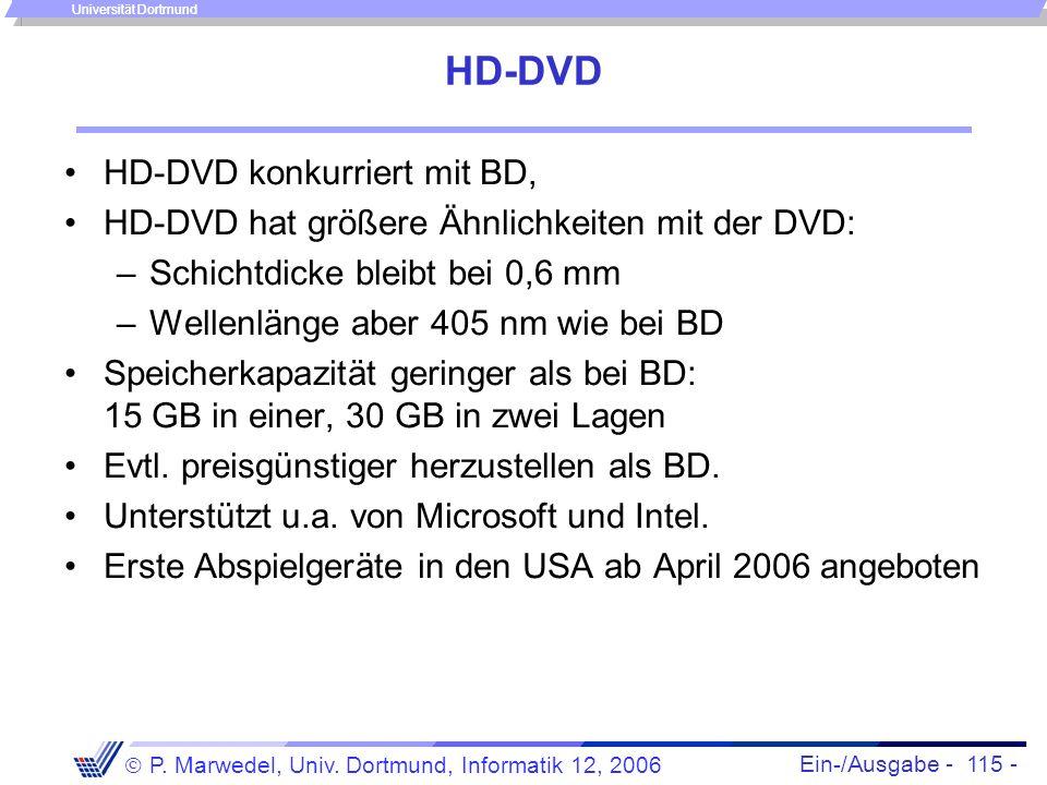 HD-DVD HD-DVD konkurriert mit BD,