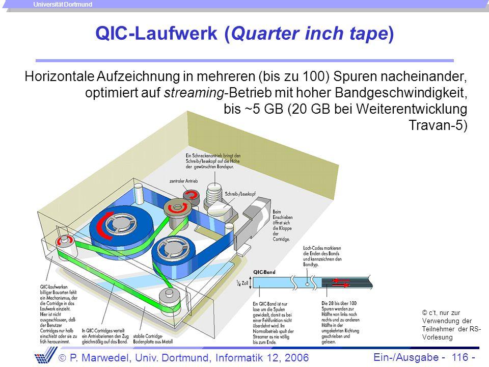 QIC-Laufwerk (Quarter inch tape)