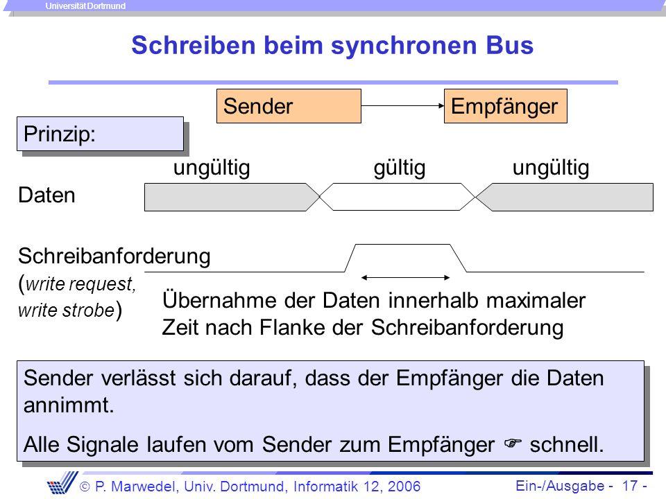 Schreiben beim synchronen Bus