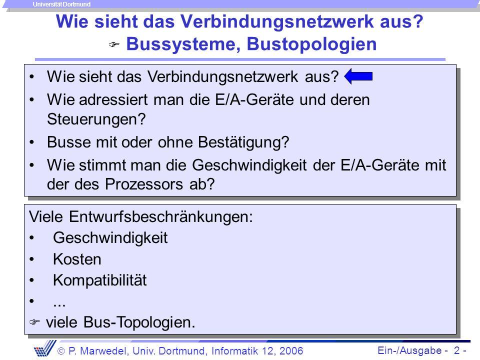 Wie sieht das Verbindungsnetzwerk aus  Bussysteme, Bustopologien